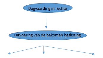 mission-judiciaire-nl